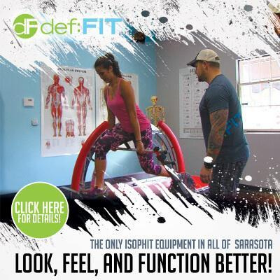 Not Just Fit….ISOPHIT!